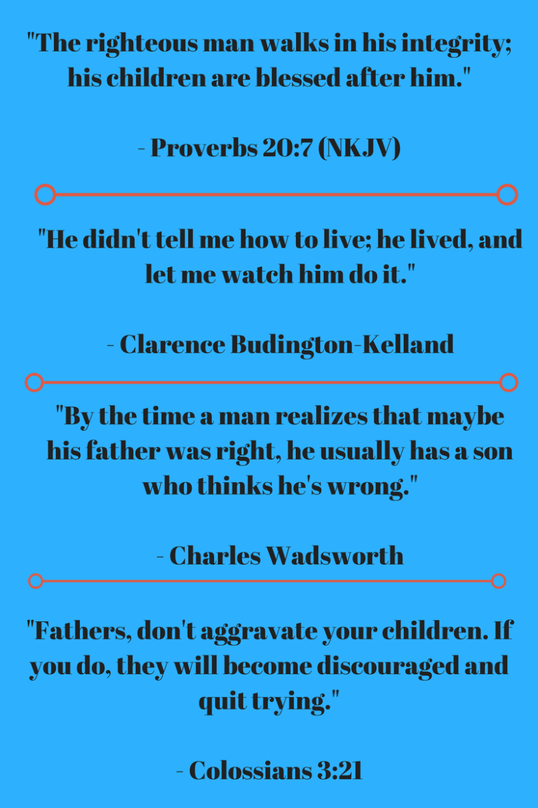 -The righteous man walks in his integrity; his children are blessed after him.-- Proverbs 20-7 (NKJV)